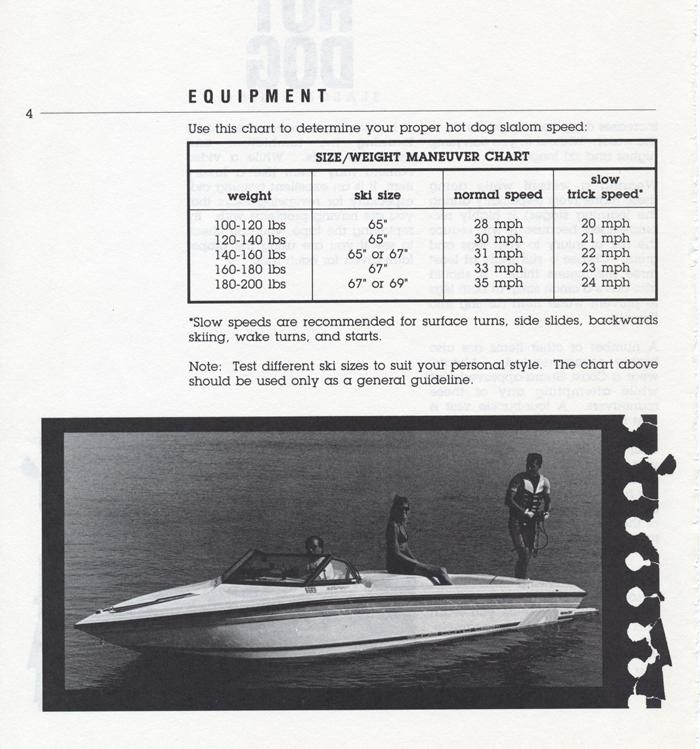 004 Hot Dog Slalom Skiing Book Klarich How To Equipment 700x